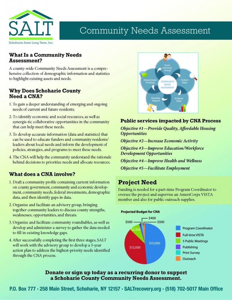 2015 CNA Fact Sheet Final