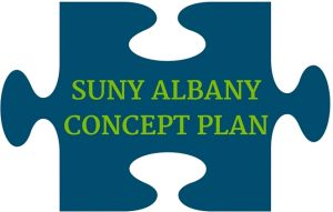 SUNY Albany Concept Plan